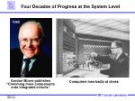 four decades of progress at the system level