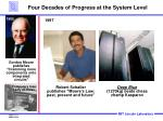 four decades of progress at the system level1