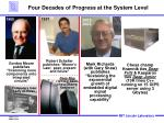 four decades of progress at the system level2