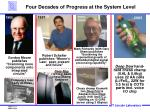 four decades of progress at the system level3