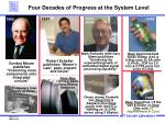 four decades of progress at the system level4