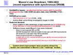 moore s law slowdown 1999 2003 recent experience with synchronous dram