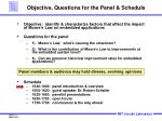 objective questions for the panel schedule