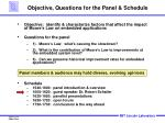 objective questions for the panel schedule1