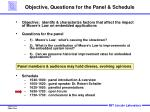 objective questions for the panel schedule2