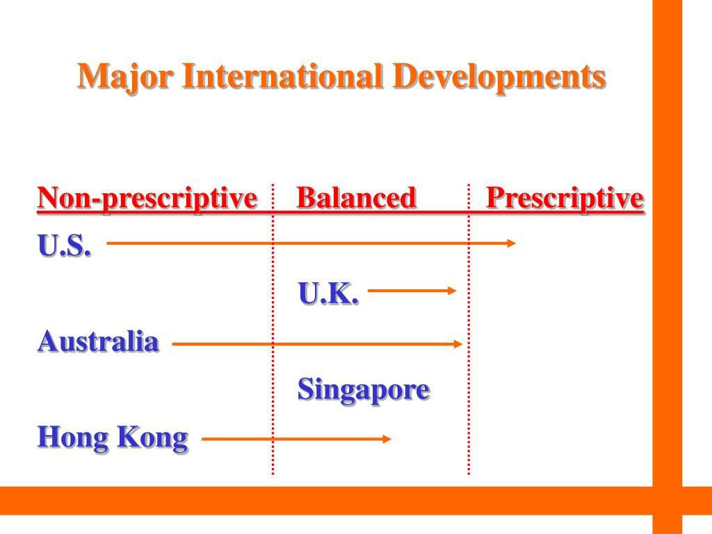 Major International Developments