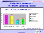 programme evaluation nkf health screening results