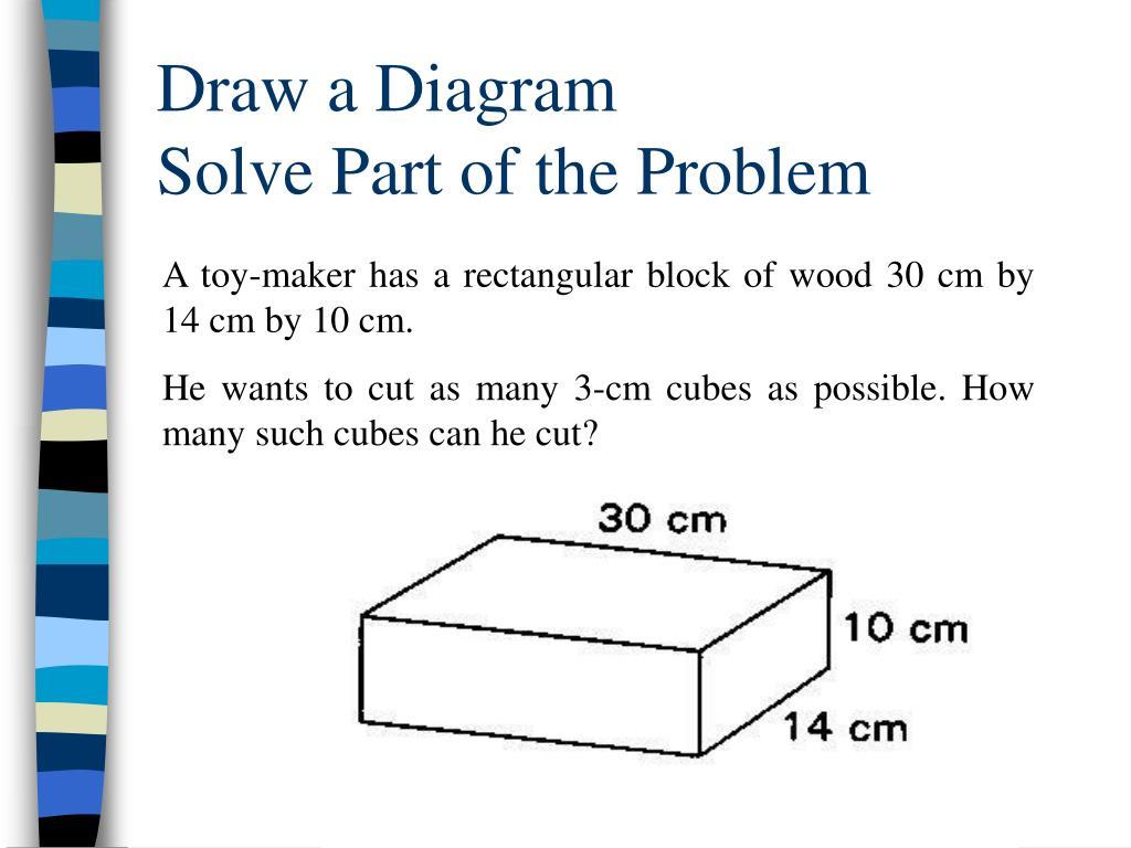 Draw a Diagram