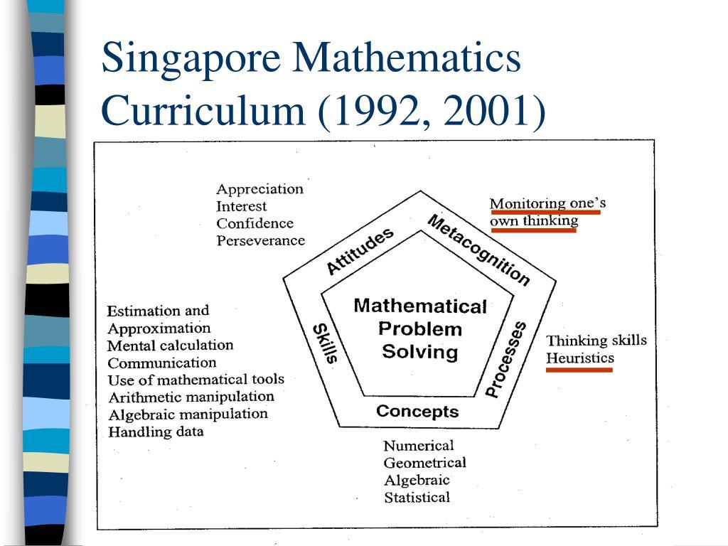 Singapore Mathematics Curriculum (1992, 2001)