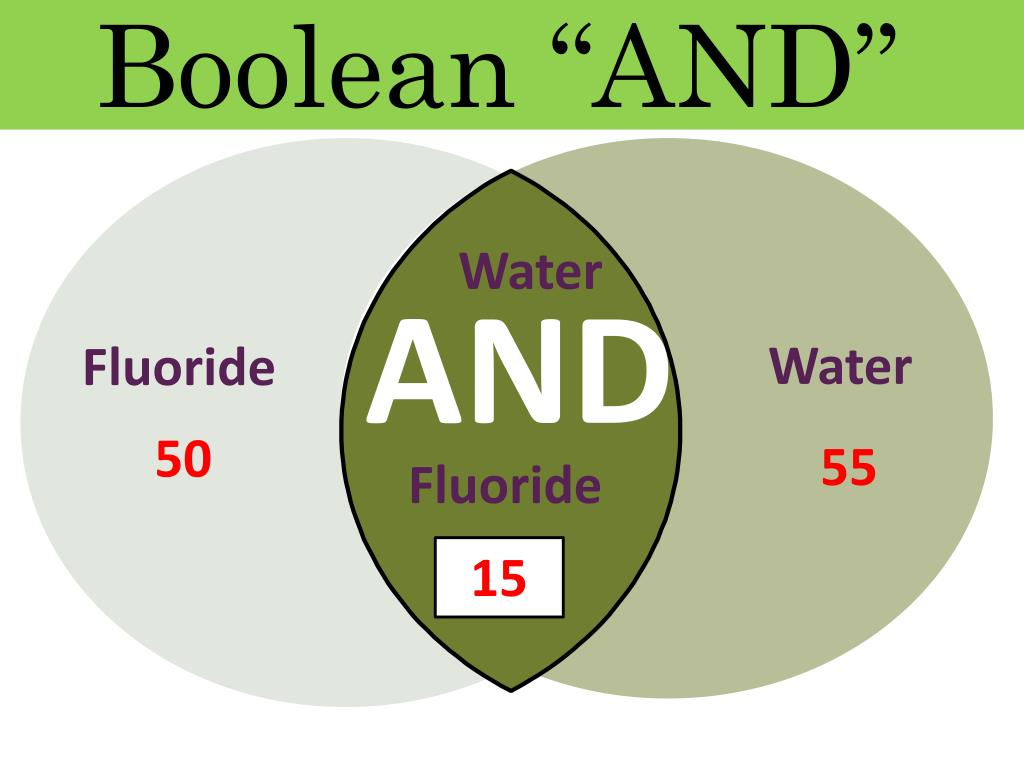 """Boolean """"AND"""""""