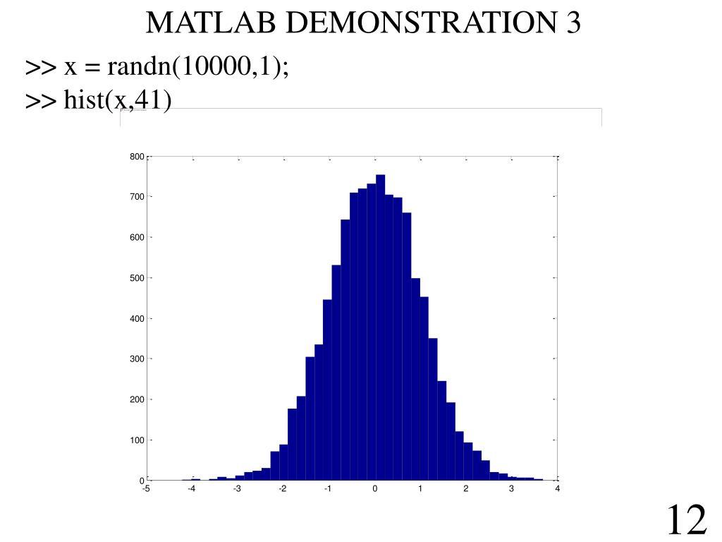MATLAB DEMONSTRATION 3