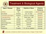 treatment biological agents