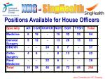 positions available for house officers11