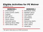eligible activities for pe waiver categories 1 3