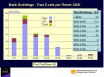 bank buildings fuel costs per room 2006