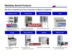 middleby brand products