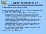 project milestones fy24