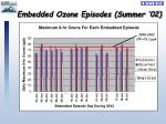 embedded ozone episodes summer 02