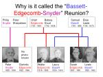 why is it called the bassett edgecomb snyder reunion