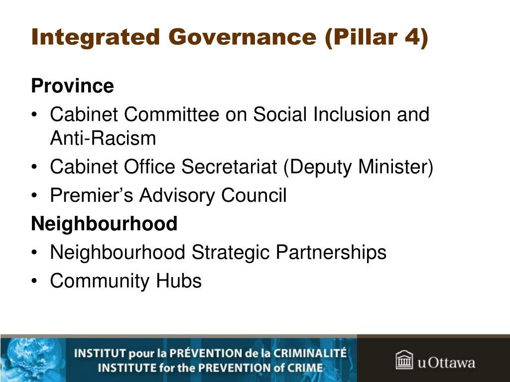 Integrated Governance (Pillar 4)