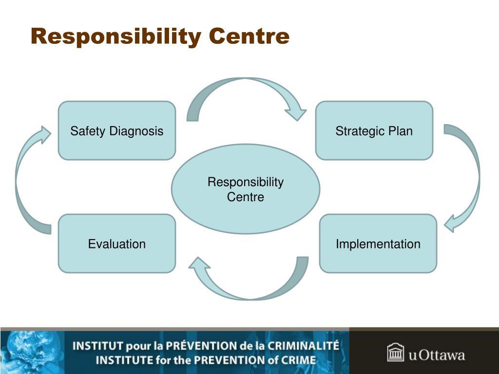 Responsibility Centre