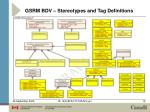 gsrm bdv stereotypes and tag definitions