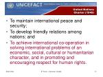 united nations charter 1945
