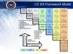 cc ea framework model