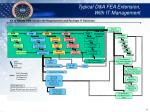typical d a fea extension with it management