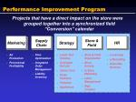 performance improvement program