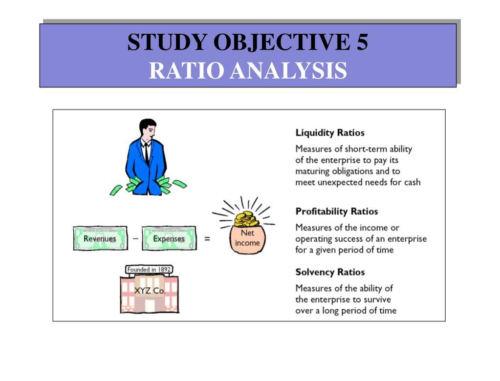 STUDY OBJECTIVE 5