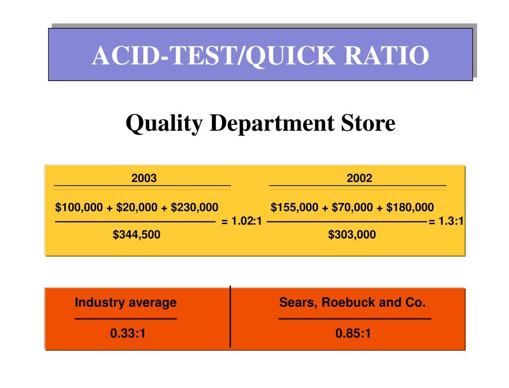 ACID-TEST/QUICK RATIO