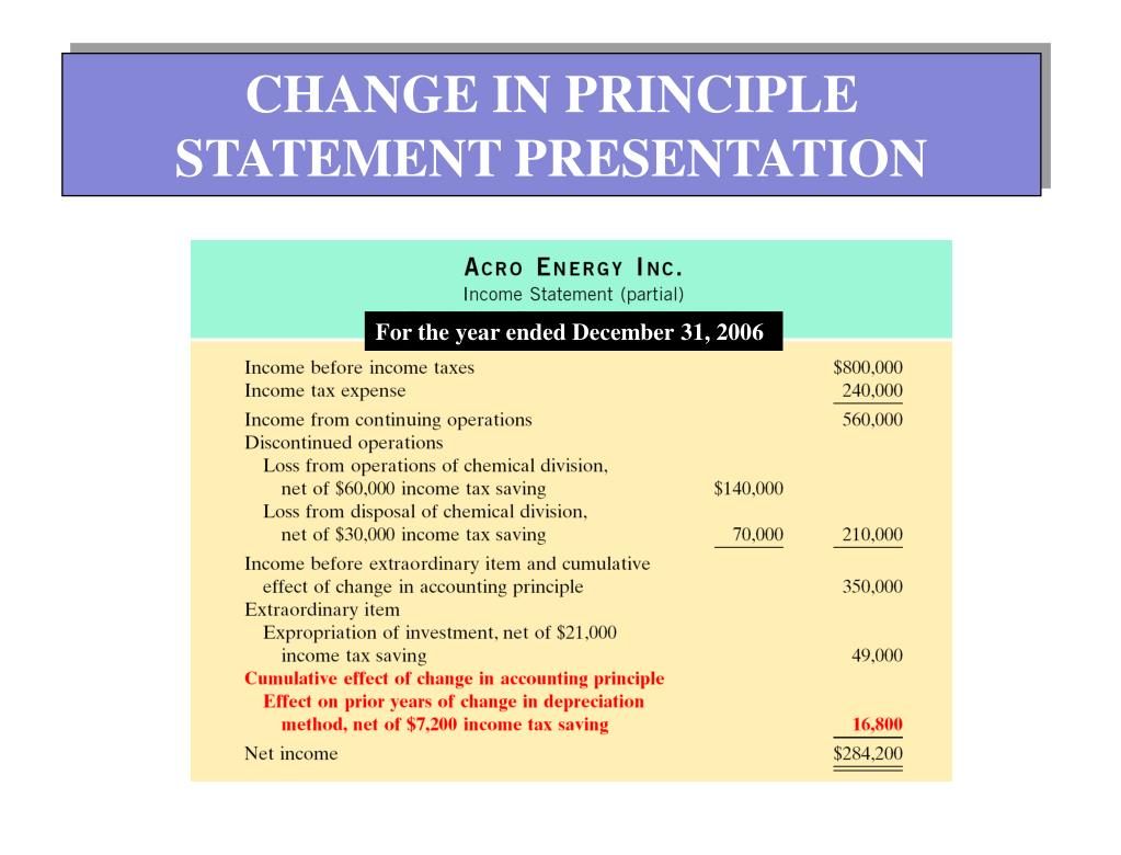 CHANGE IN PRINCIPLE