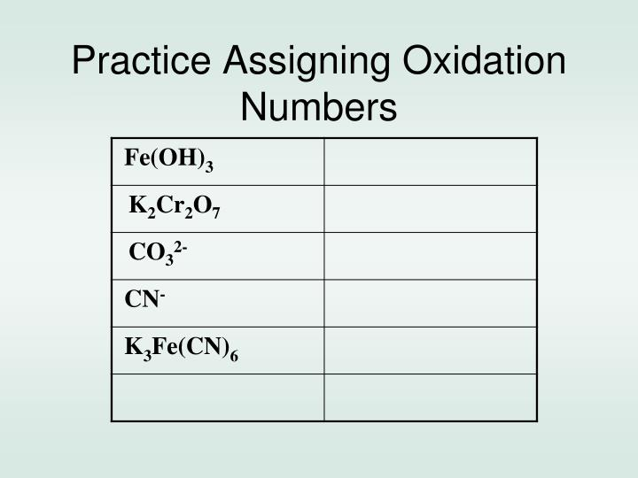 Practice Assigning Oxidation Numbers