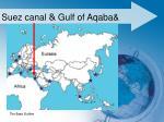 suez canal gulf of aqaba