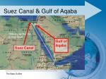suez canal gulf of aqaba1