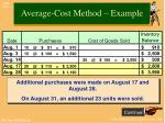 average cost method example3