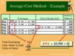 average cost method example4