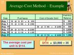 average cost method example5
