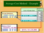 average cost method example6