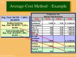 average cost method example7