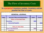 the flow of inventory costs1