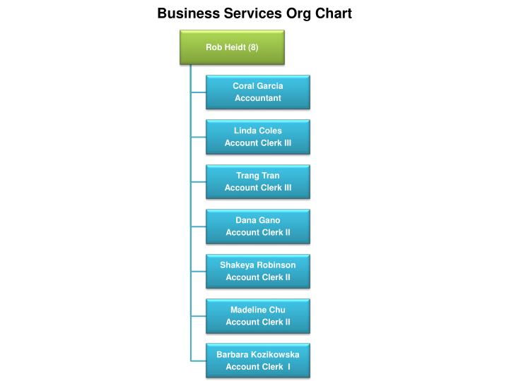 Business Services Org Chart
