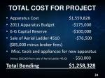 total cost for project