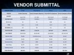 vendor submittal