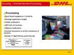 encoding dhlgm manifest processing