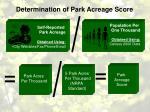 determination of park acreage score