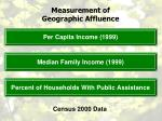 measurement of geographic affluence