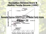 recreation services score median family income 1999