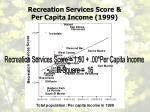 recreation services score per capita income 1999